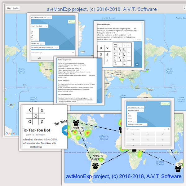 A.V.T. Software. Home page. S3. Projects on Python 3